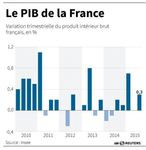 Marché : L'Insee avancera la publication d'indicateurs en 2016