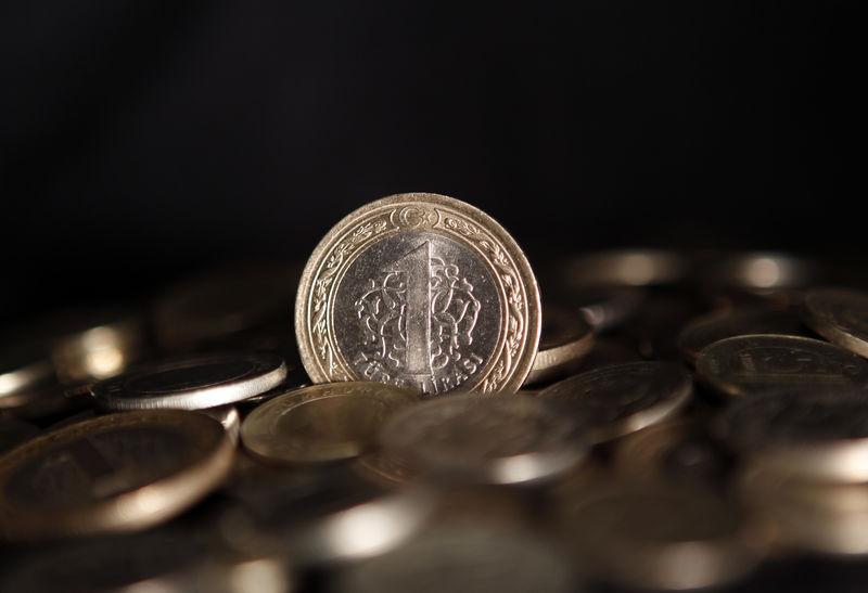 Actualités Asset Management: La banque centrale turque marque son indépendance