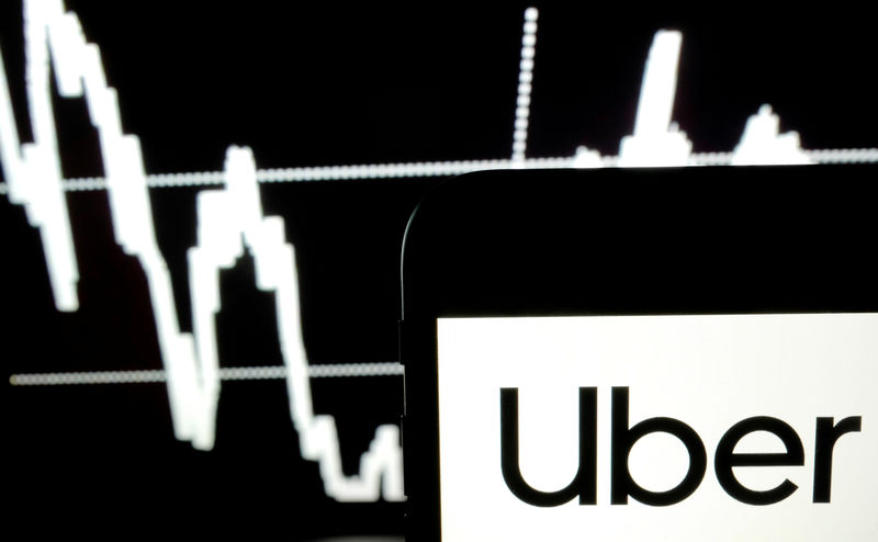 Uber perd plus de 5 milliards de dollars au 2T